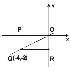 Problem solving sample questions